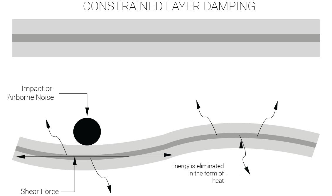 cara-kerja-damping-sistem