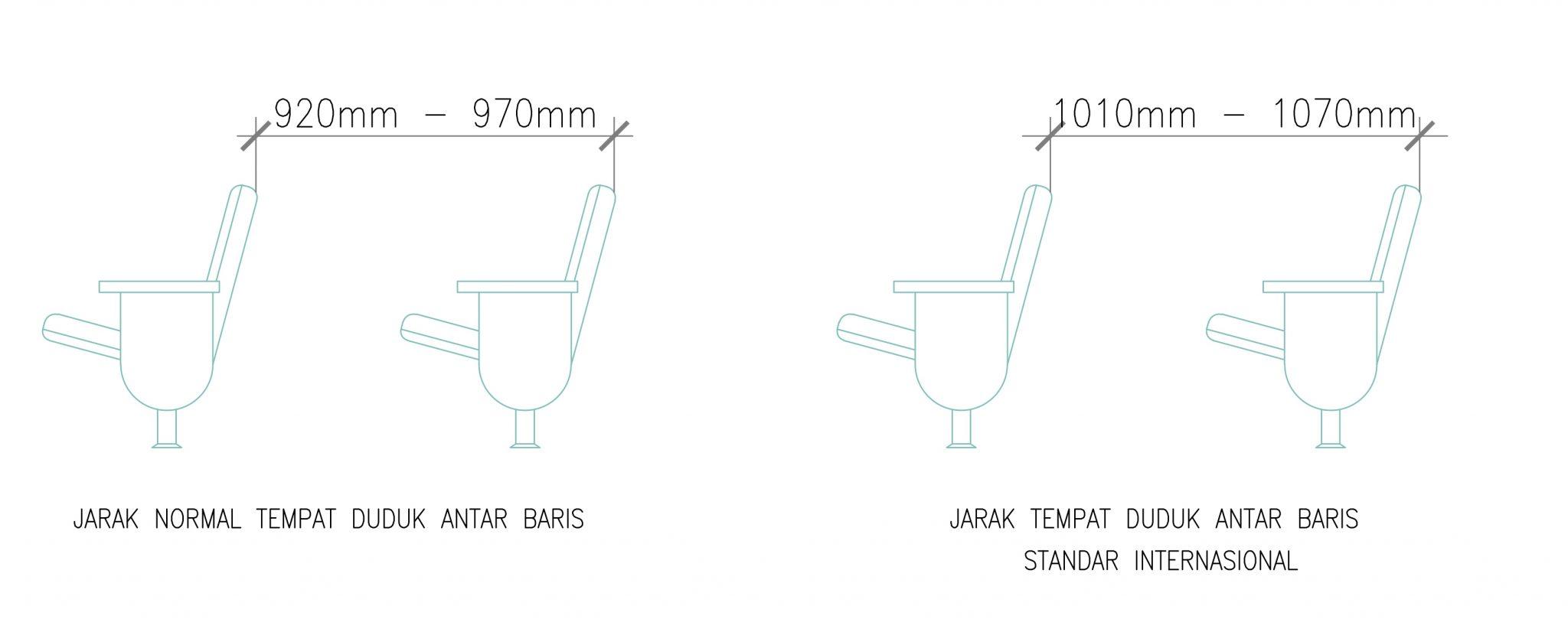 jarak-antar-kursi-auditorium-akustika-swara-indonesia-r00